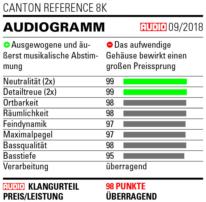 Reference_8K_Audiogramm_AUDIO