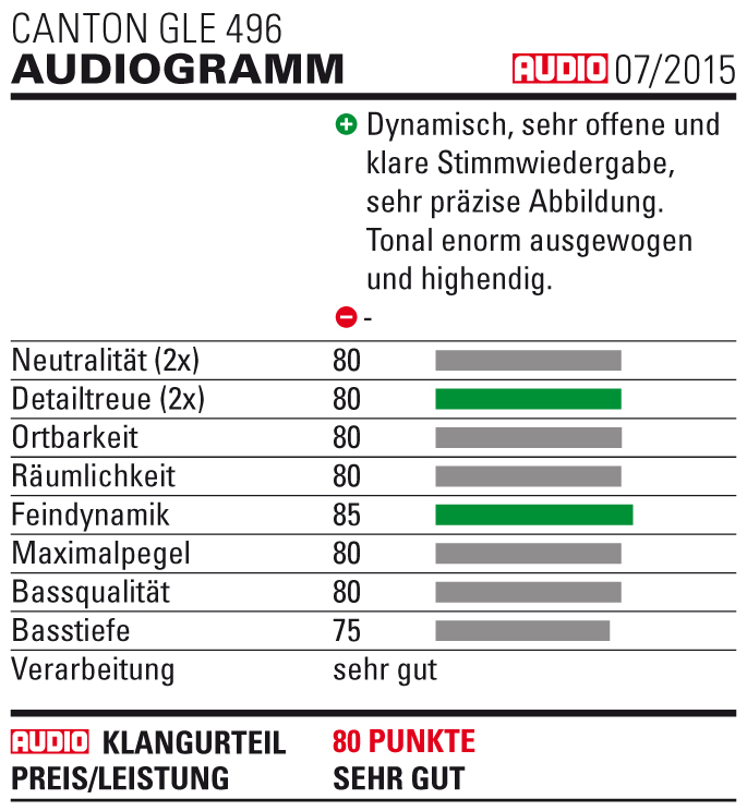 GLE_496_AUDIO_sehrgut